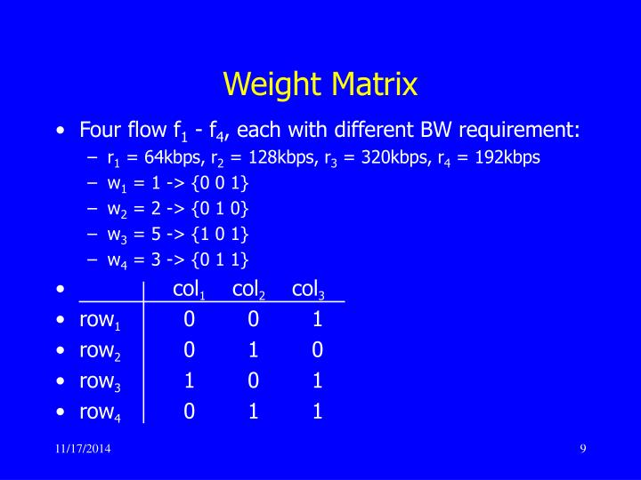 Weight Matrix