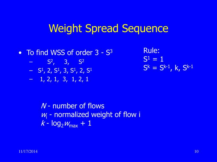 Weight Spread Sequence