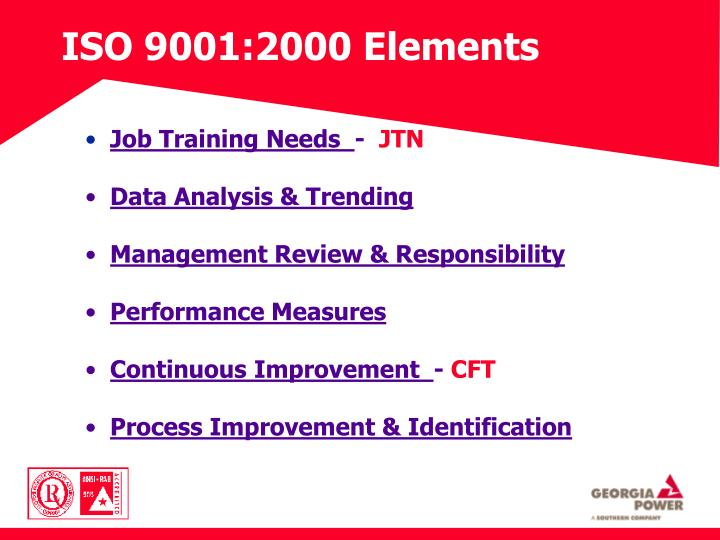 ISO 9001:2000 Elements