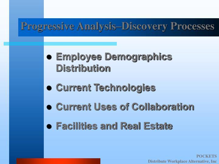 Progressive Analysis–Discovery Processes