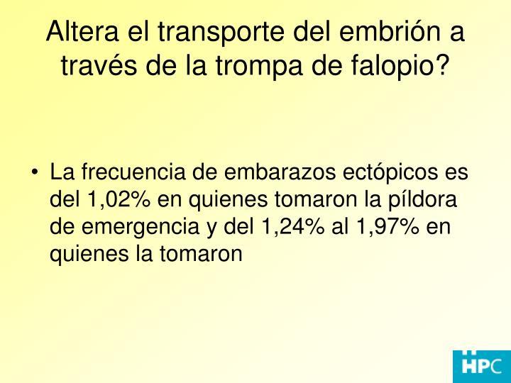 Altera el transporte del embrión a través de la trompa de falopio?