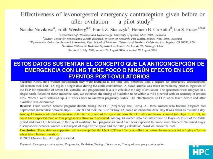 ESTOS DATOS SUSTENTAN EL CONCEPTO QUE LA ANTICONCEPCIÓN DE EMERGENCIA CON LNG TIENE