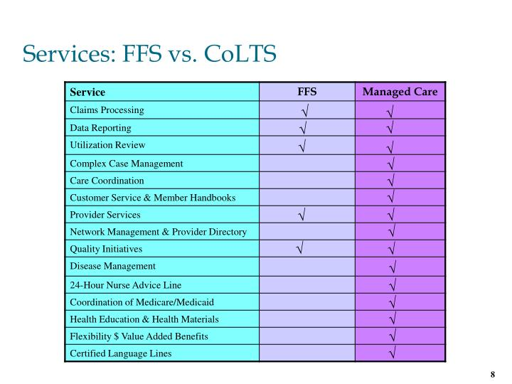 Services: FFS vs. CoLTS