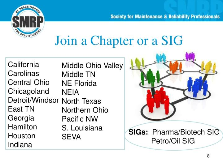 Join a Chapter or a SIG