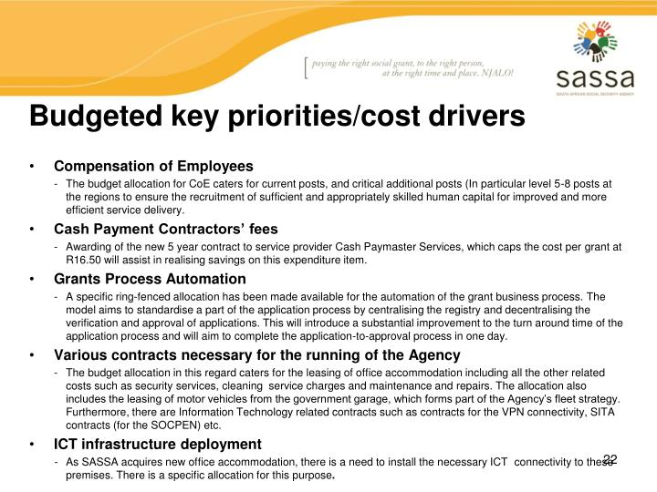 Budgeted key priorities/cost drivers