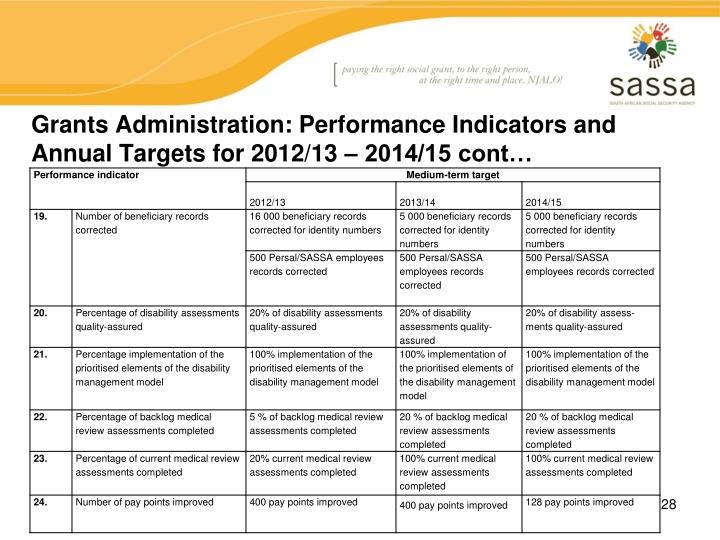Grants Administration: Performance Indicators and Annual Targets for 2012/13 – 2014/15 cont…