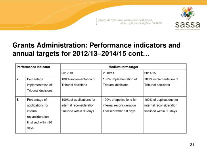 Grants Administration: Performance indicators and annual targets for 2012/13–2014/15 cont…