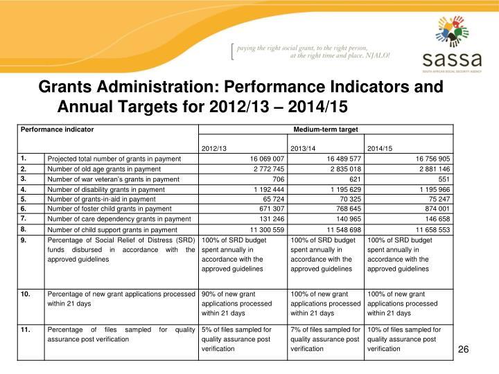 Grants Administration: Performance Indicators and Annual Targets for 2012/13 – 2014/15