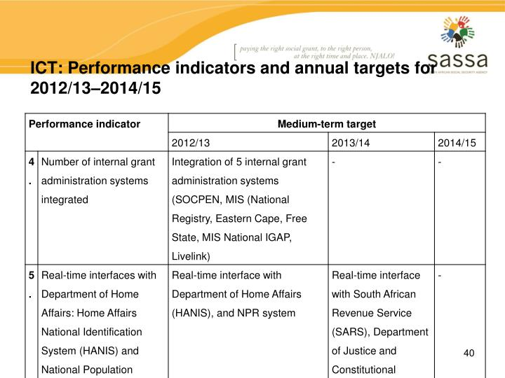 ICT: Performance indicators and annual targets for 2012/13–2014/15