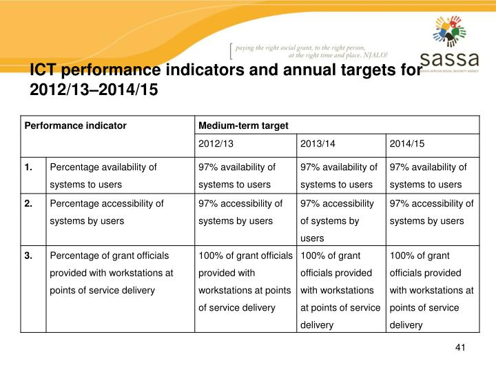 ICT performance indicators and annual targets for 2012/13–2014/15