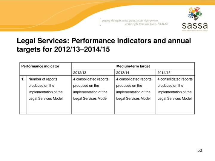 Legal Services: Performance indicators and annual targets for 2012/13–2014/15