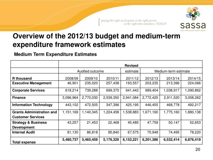 Overview of the 2012/13 budget and medium-term expenditure framework estimates