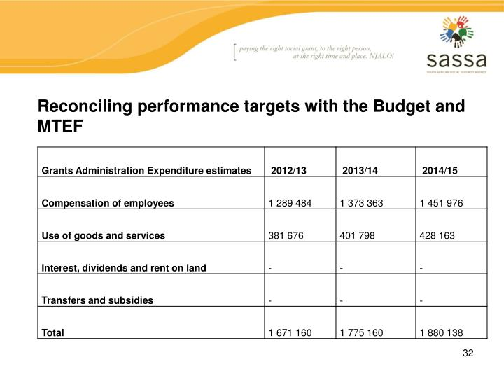 Reconciling performance targets with the Budget and MTEF