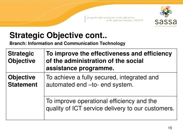 Strategic Objective cont..