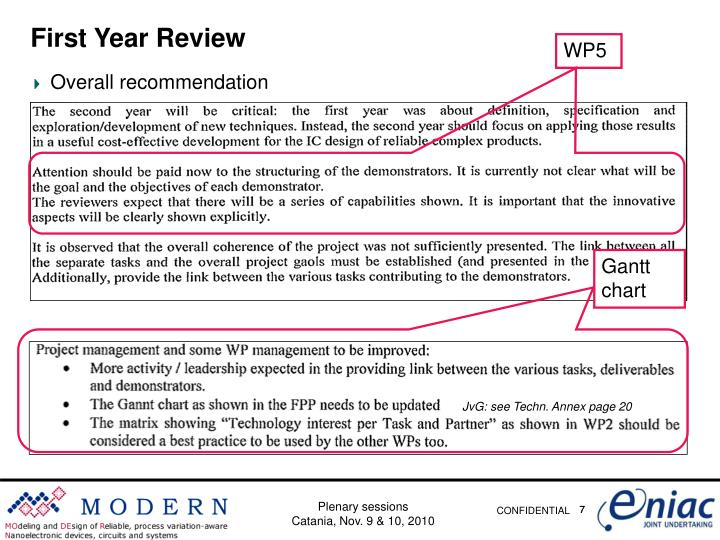 First Year Review