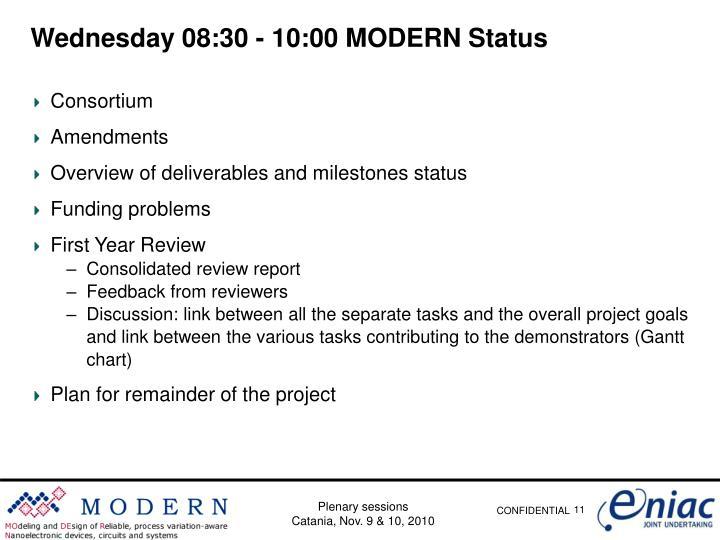 Wednesday 08:30 - 10:00 MODERN Status