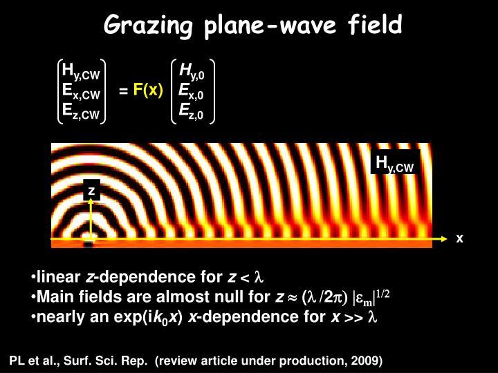 Grazing plane-wave field