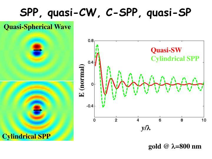 Quasi-Spherical Wave