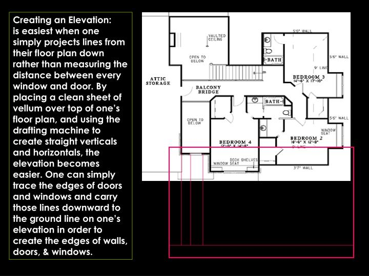 Creating an Elevation:
