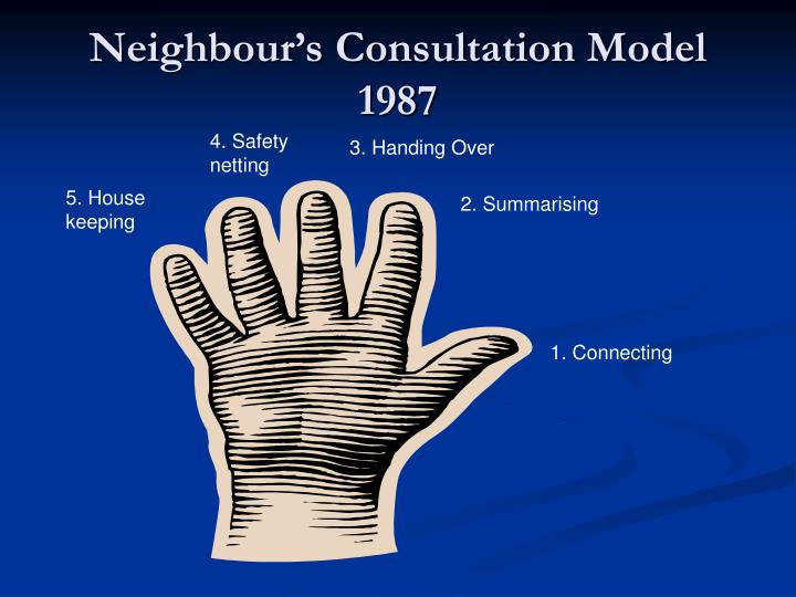 Neighbour s consultation model 1987