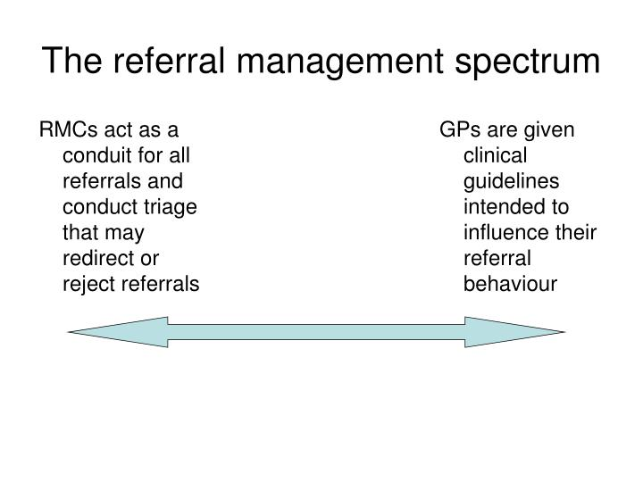 The referral management spectrum