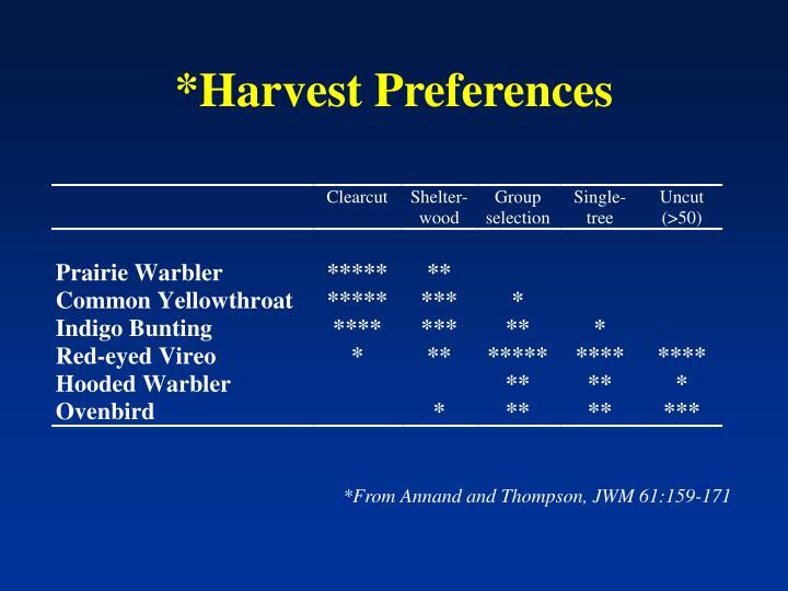 *Harvest Preferences