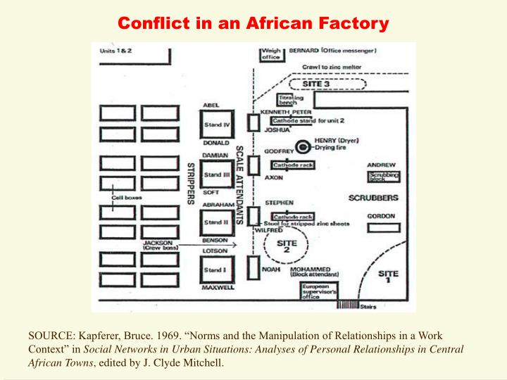 Conflict in an African Factory