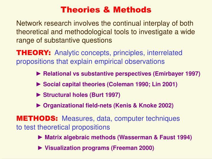 Theories methods