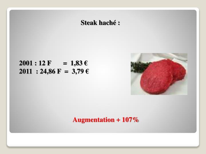 Steak haché :