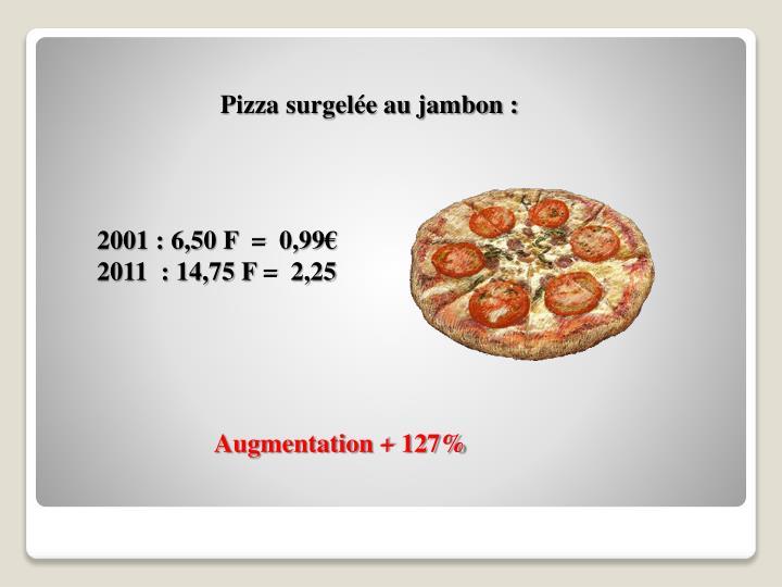 Pizza surgelée au jambon :