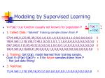 modeling by supervised learning