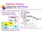 modeling obesity categorical whr model