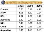 big variance in export prices us lit