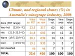 climate and regional shares in australia s winegrape industry 2006