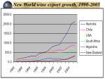 new world wine export growth 1990 2005