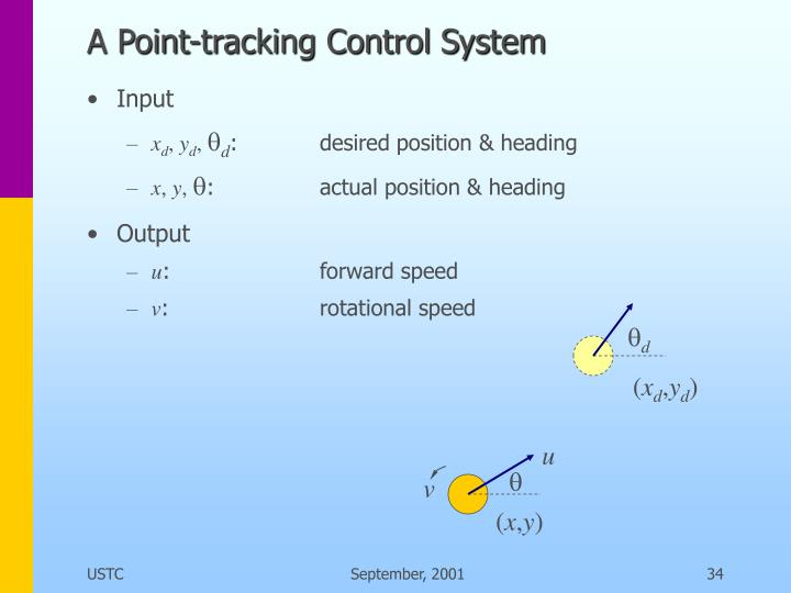 A Point-tracking Control System