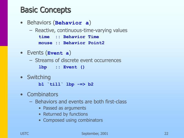Basic Concepts