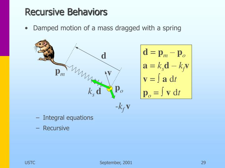 Recursive Behaviors
