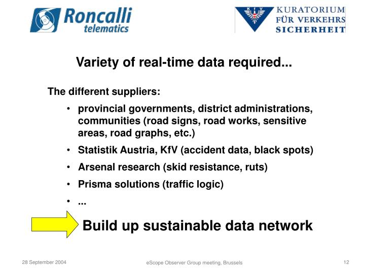 Build up sustainable data network