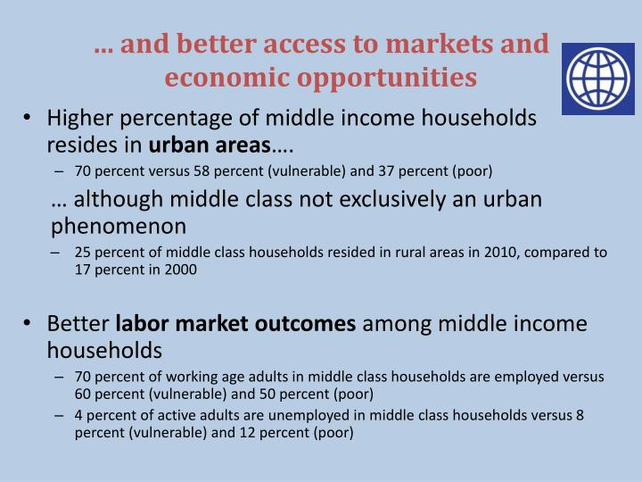 … and better access to markets and economic opportunities
