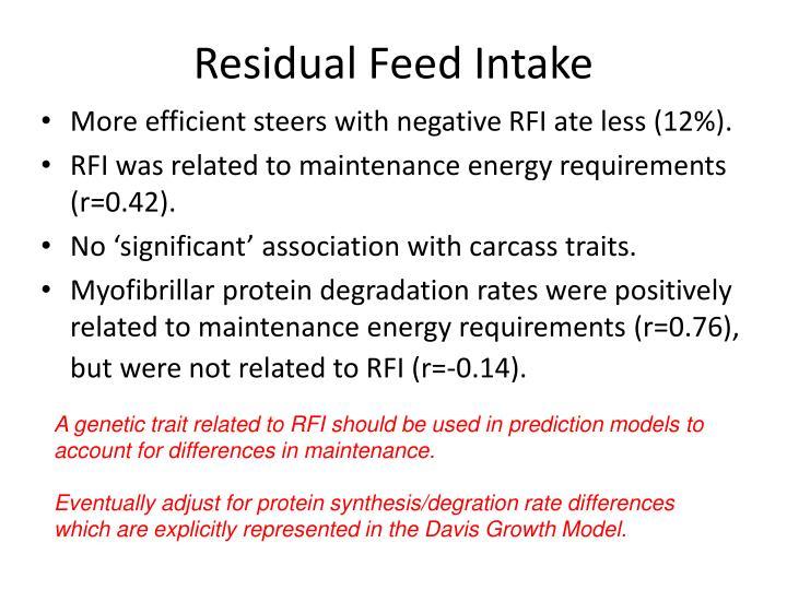 Residual Feed Intake