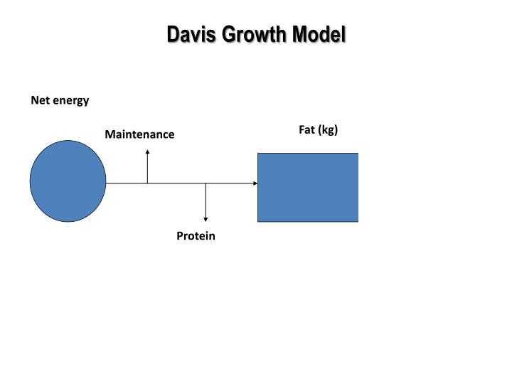 Davis Growth Model