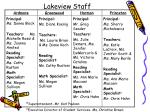 lakeview staff