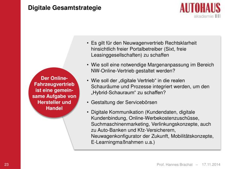 Digitale Gesamtstrategie
