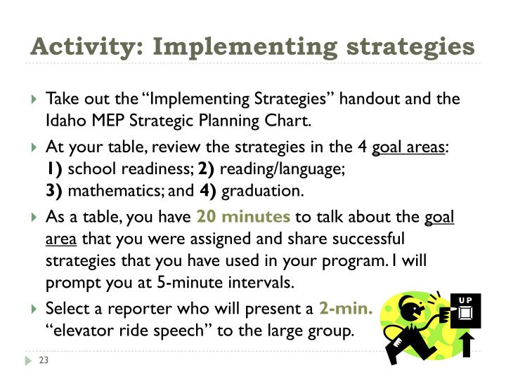 Activity: Implementing strategies