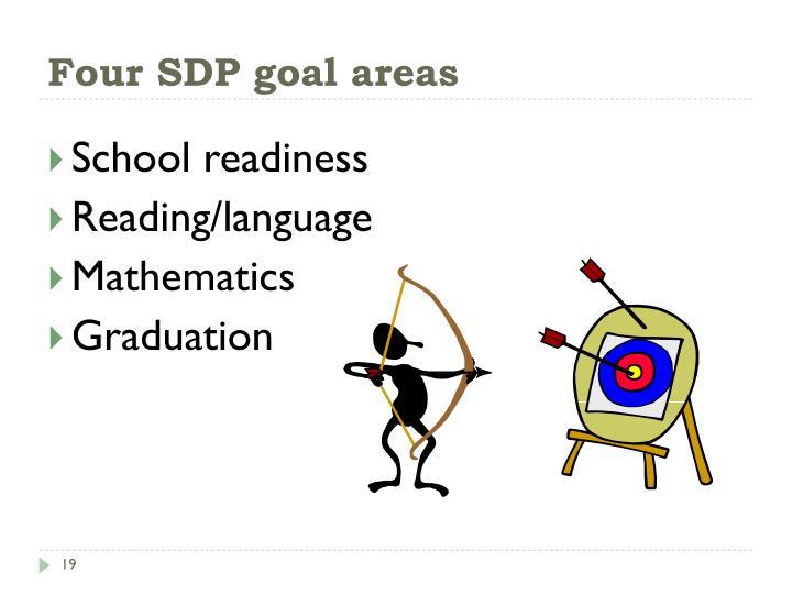 Four SDP goal areas