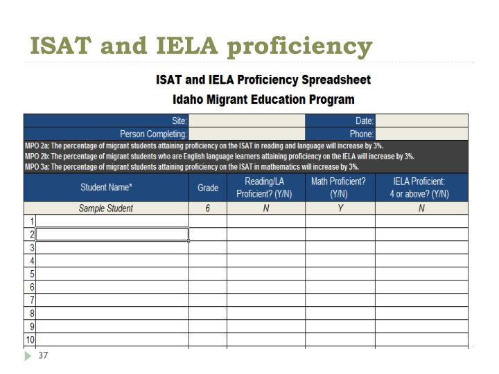ISAT and IELA proficiency