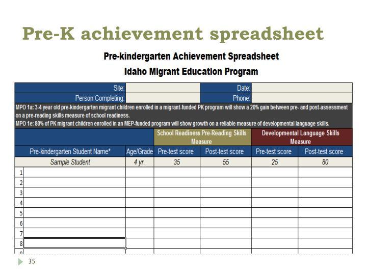 Pre-K achievement spreadsheet