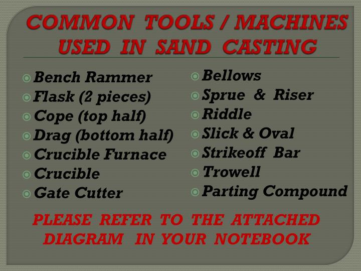 COMMON  TOOLS / MACHINES USED  IN  SAND