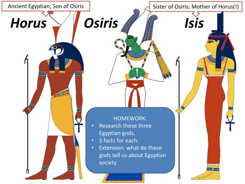 wife of osiris crossword - HD 1024×768
